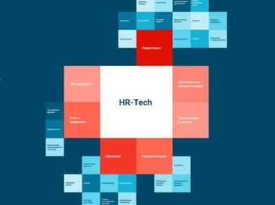 Составлена первая карта московских технологических решений в сфере управления персоналом
