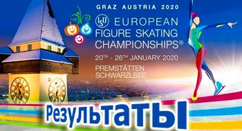 «Кагоцел» является спонсором проведения соревнований по фигурному катанию в Австрии