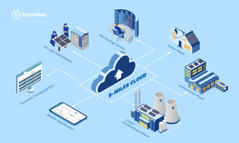 Мониторинговую платформу S-Miles  Cloud  представила компания Hoymiles