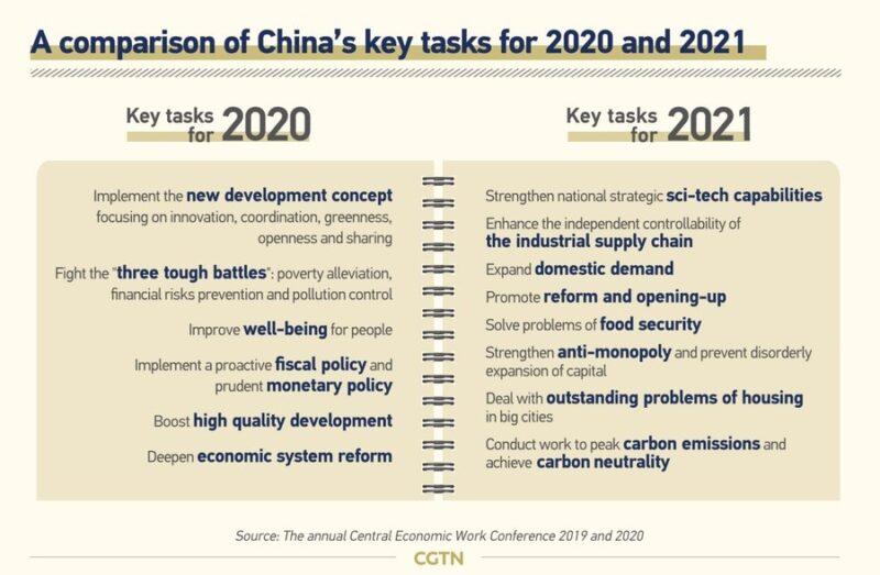 Си Цзиньпин: стремление — единственный путь вперед