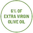 6% of extra virgin olive oil