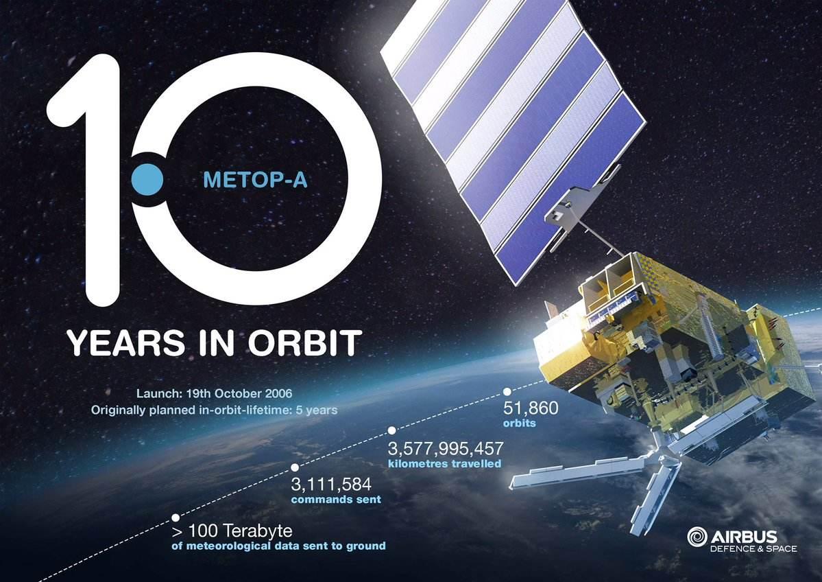 Le satellite météorologique MetOp A fête ses 10 ans