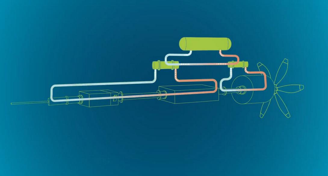 Airbus va tester un groupe motopropulseur expérimental supraconducteur et cryogénique