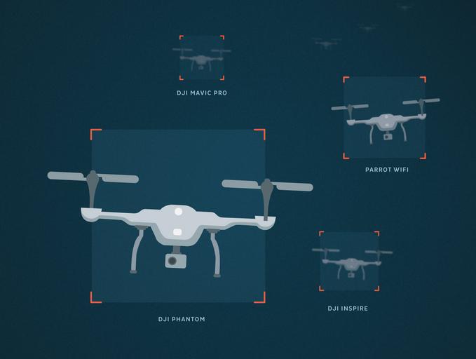 Dedrone présente une nouvelle solution de lutte anti-drones