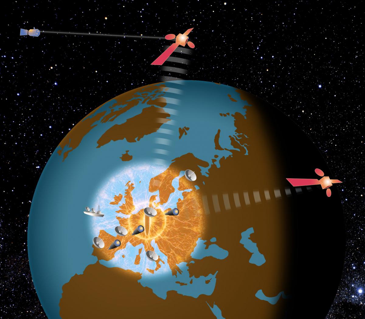 Trois projets communautaires pour la surveillance de l'espace et l'alerte avancée