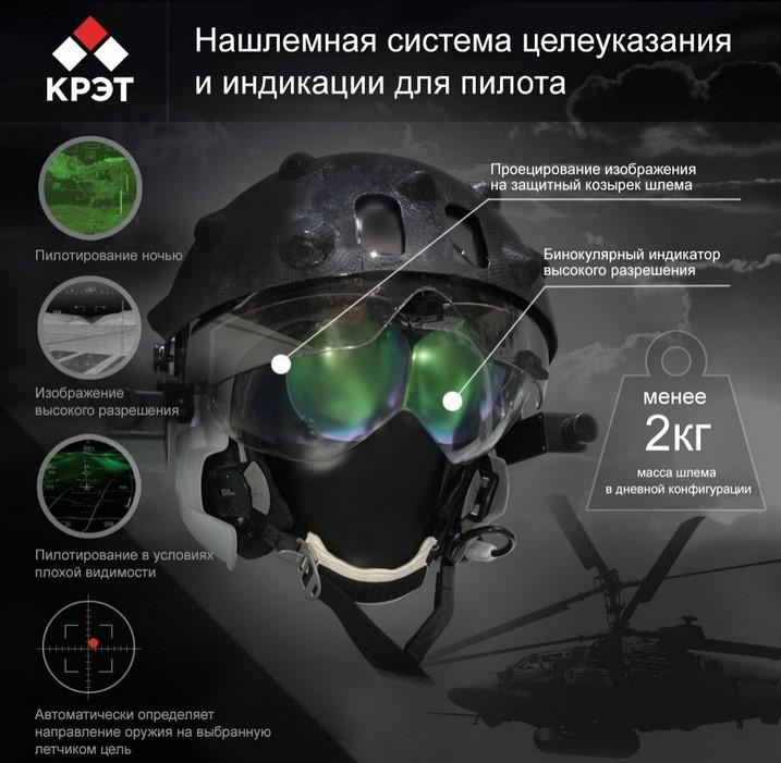 Réalité augmentée pour le Su-57
