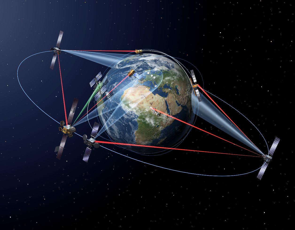 Airbus Defence and Space étend l'autoroute de l'information spatiale EDRS