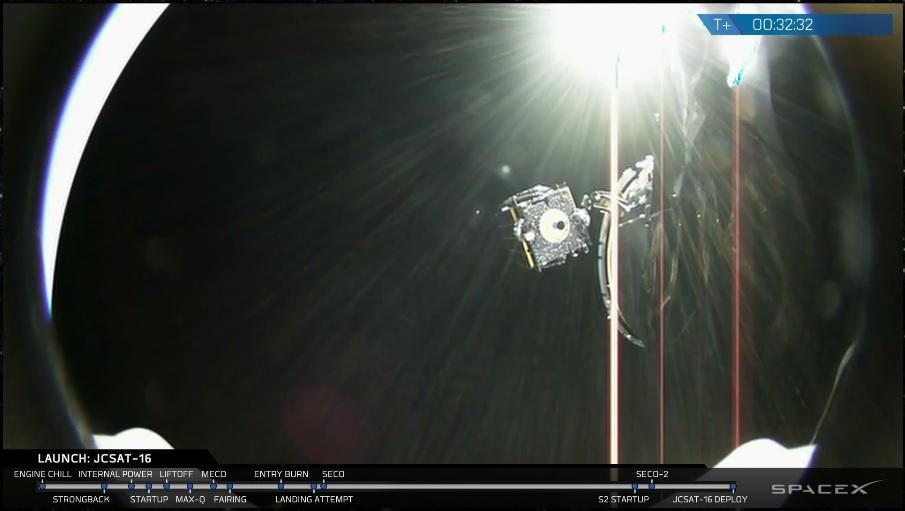 SpaceX: succès du vol F28 et sixième récupération d'étage