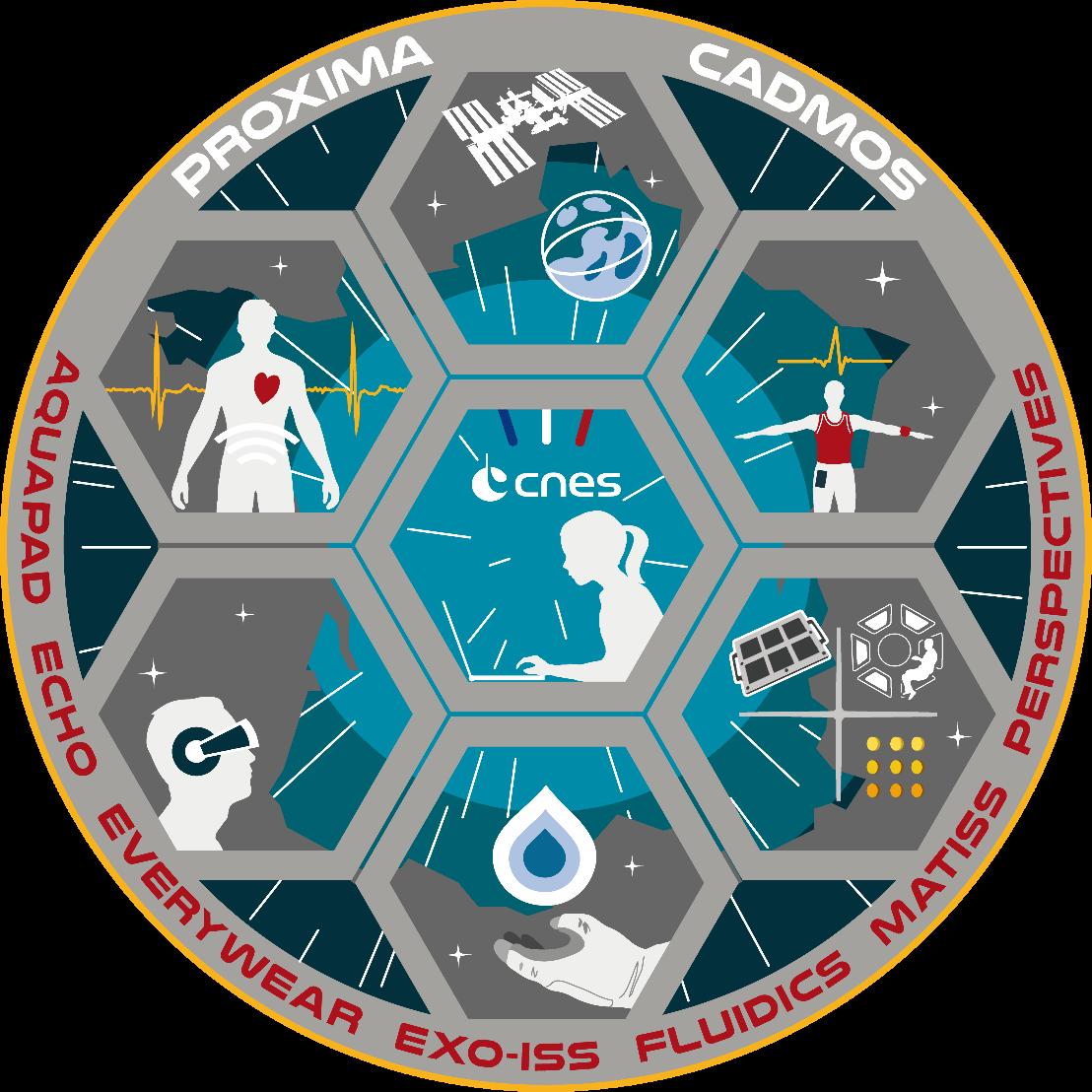 Les deux premières semaines de la mission Proxima vues du Cadmos