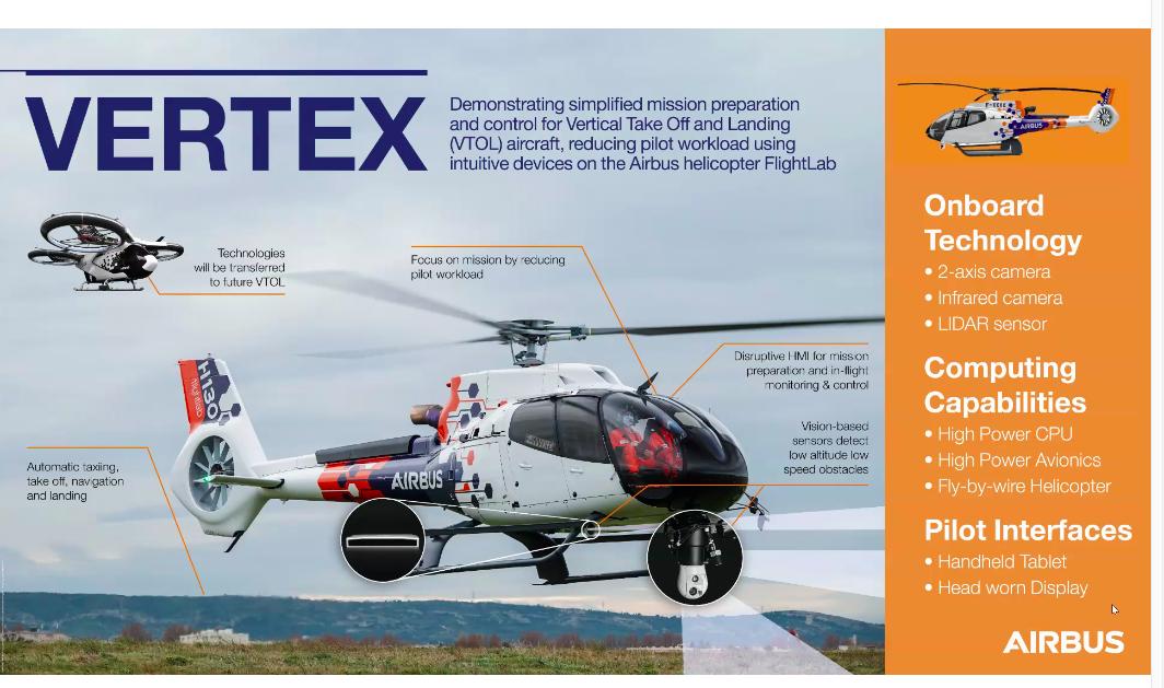 Airbus Helicopters Vertex, la première pierre vers plus d'autonomie pour les taxis aériens urbains