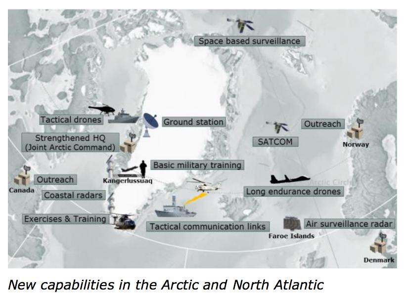 Le Danemark renforce ses capacités militaires dans l'Arctique