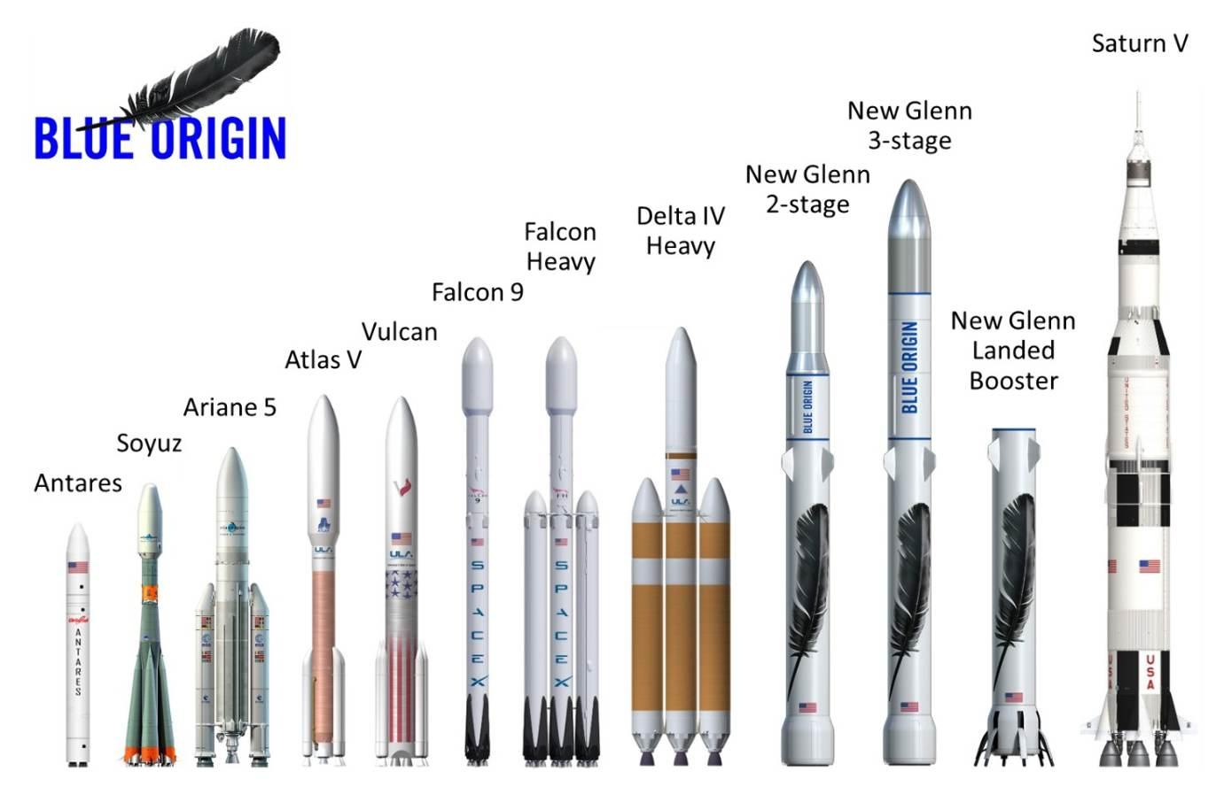 Le patron de Blue Origin présente sa « prochaine étape »