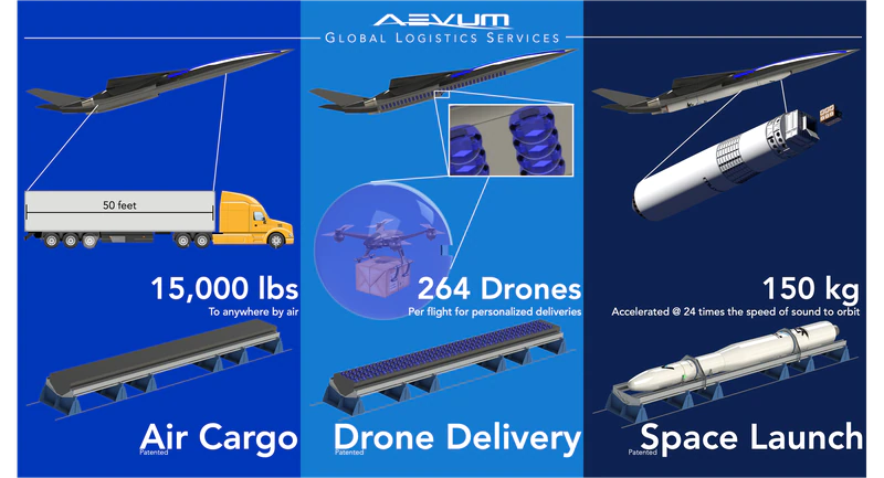 Ravn X, le futur drone cargo