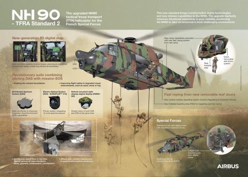 Défense : comment l'Armée de Terre prépare le Caïman standard 2