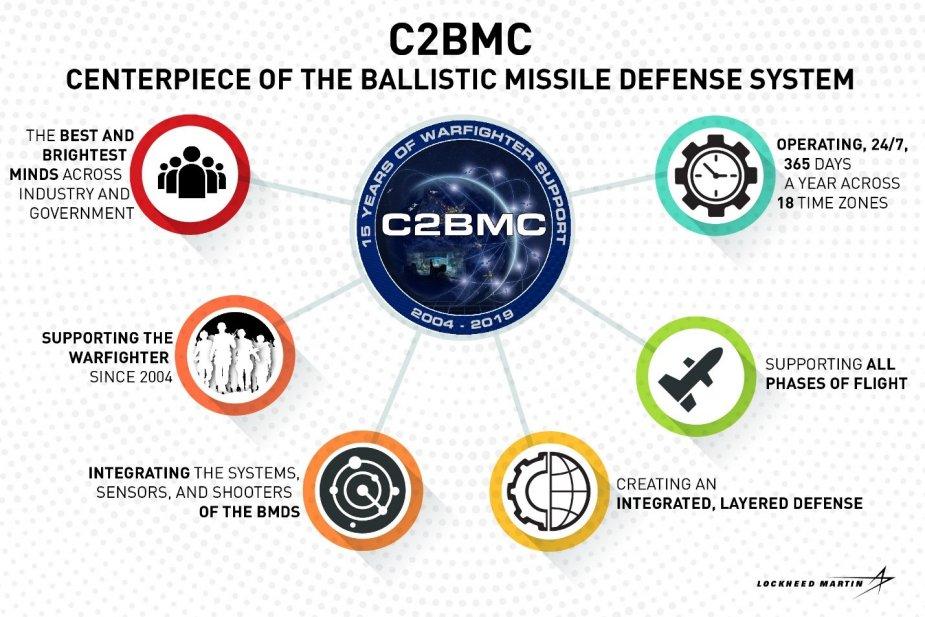 Guerre nucléaire et Intelligence Artificielle: La course à la vitesse