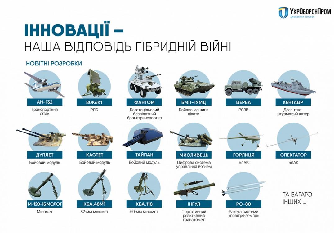 L'Ukraine privatise sa BITD