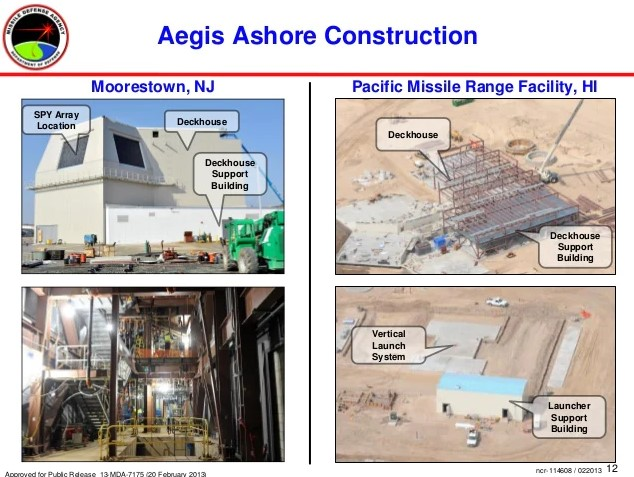 Aegis Ashore pour Guam ?