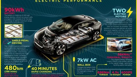 Thumb jipace19myinfographicelectricperformancev2010318