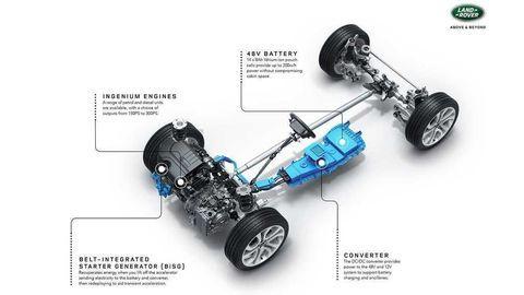 Thumb range rover evoque pohon