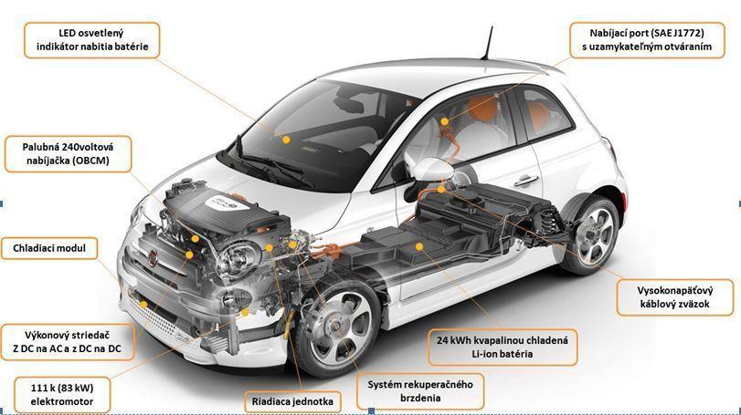 Content ojazdene elektromobily aky jazdeny elektromobil kupit autozurnal.com 14