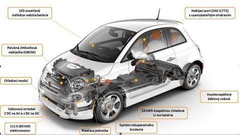 Thumb ojazdene elektromobily aky jazdeny elektromobil kupit autozurnal.com 14