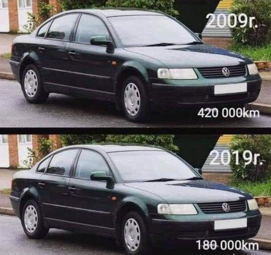 Content stocene kilometre aut na slovensku autozurnal.com 2