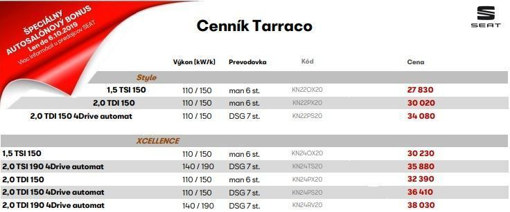 Content test  seat tarraco 2 0 tdi 110 kw 7dsg autozurnal.com 7