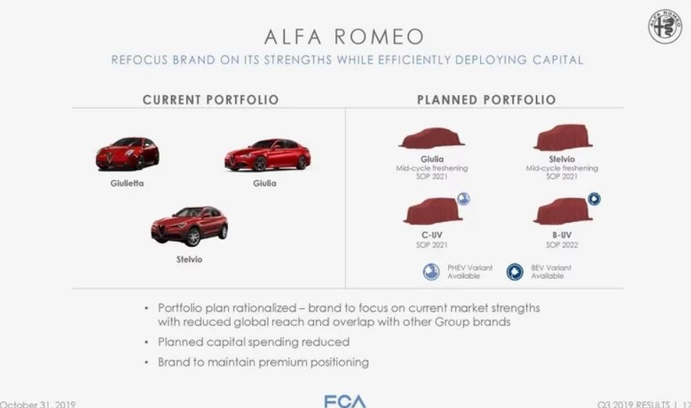 Content alfa romeo gtv a 8c autozurnal.com  8