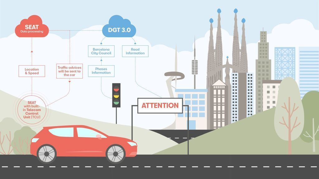 Content seat auta komunikuju so semaformi prepojenie aut so semaformi autozurnal 4