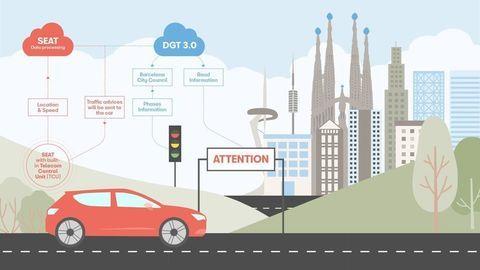 Thumb seat auta komunikuju so semaformi prepojenie aut so semaformi autozurnal 4