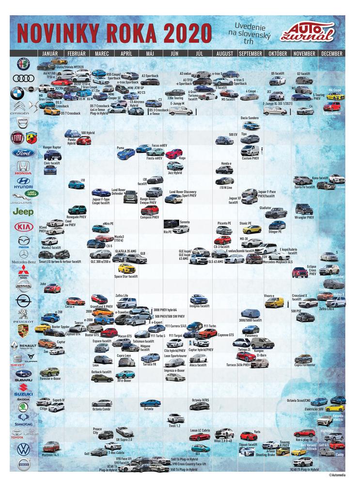 Content kalendar noviniek 2020
