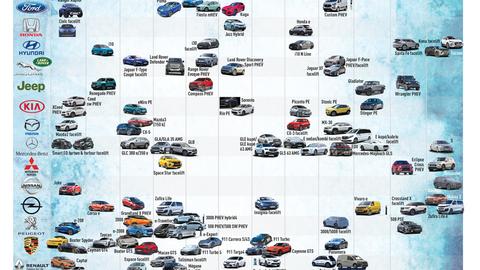 Thumb kalendar noviniek 2020