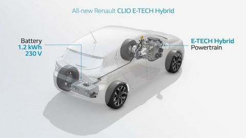 Thumb renault clio e tech