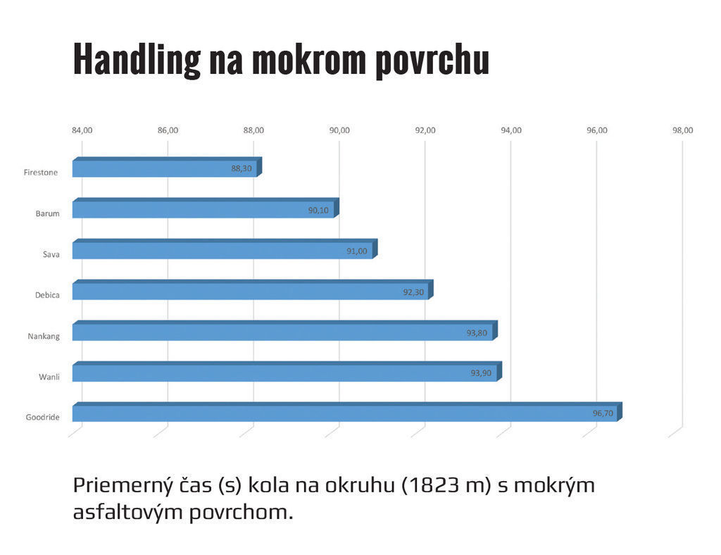 Content content handling na mokrom