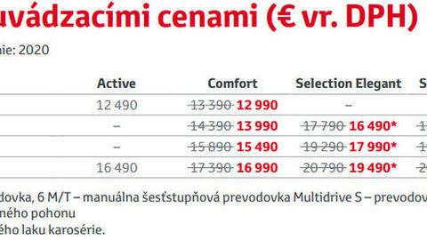 Thumb nova toyota yaris 2020 ceny cennik vybavy motory autozurnal.com  2