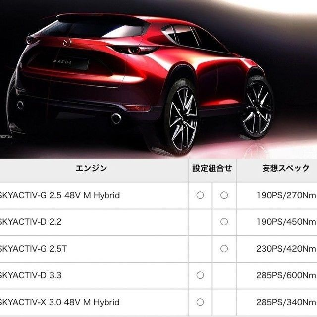 Content 2022 mazda cx 50 suv may replace cx 5 with rwd platform straight six engines 1