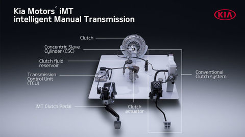 Thumb kia imt ntelligent manual transmission 001