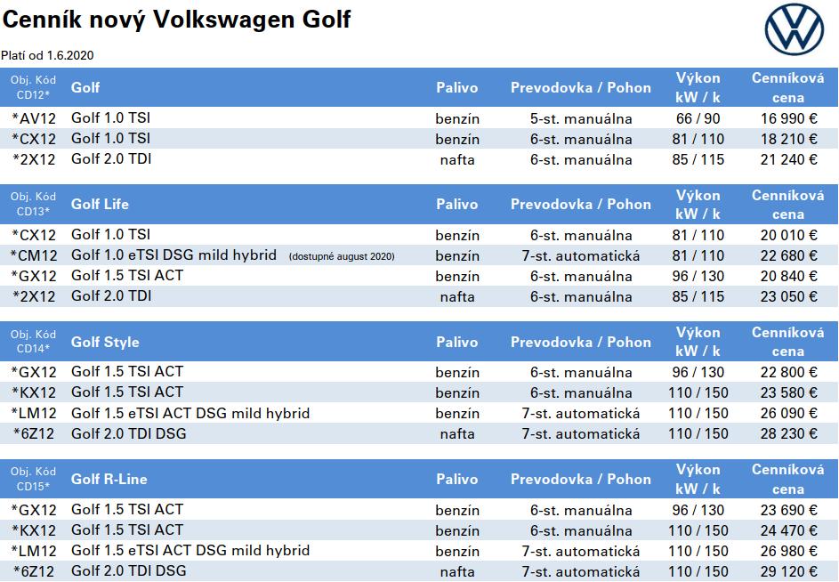 Content volkswagen golf cennik