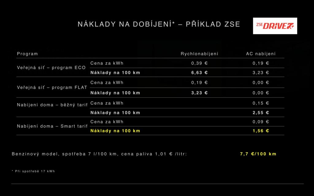 Content sn mka obrazovky 2020 07 13 o 14.30.47