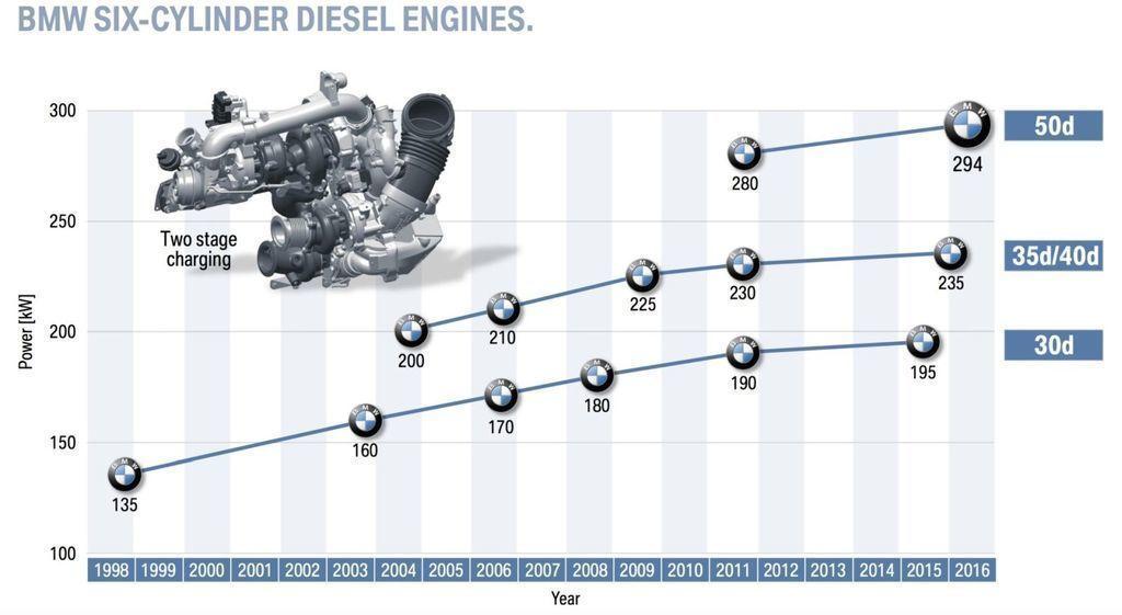 Content najlepsi naftovy motor bmw konci autozurnal.com 6