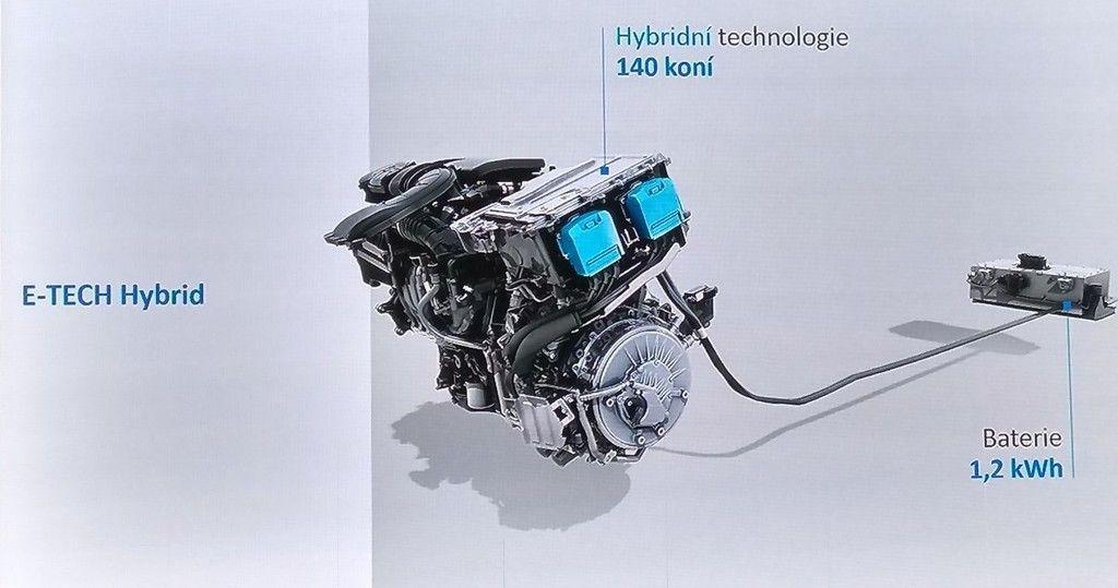 Content renault hybridy autozurnal.com 1