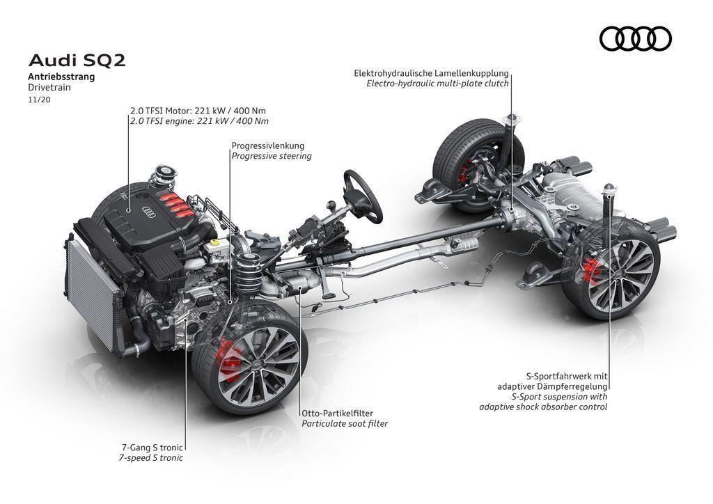 Content audi sq2 facelift 2021 autozurnal.com 2