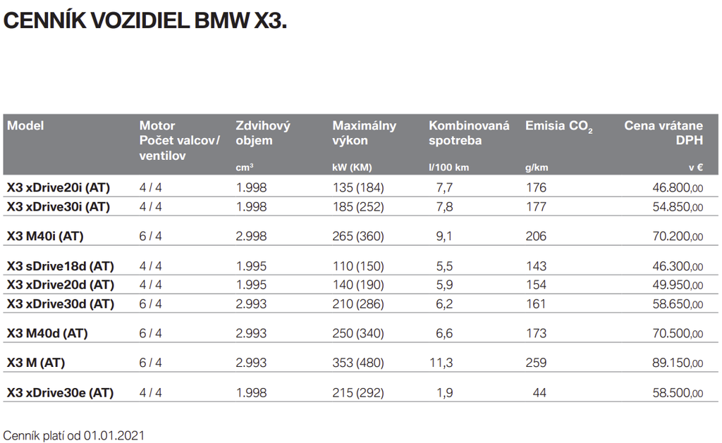 Content bmw x3 plug in yhbrid test