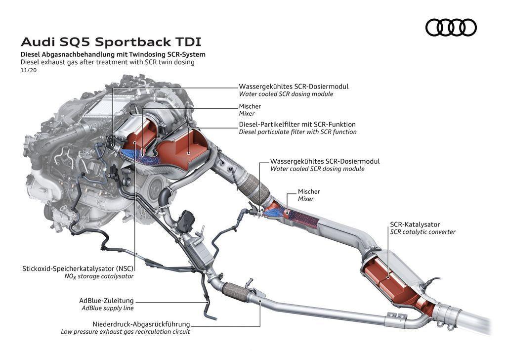 Content audi sq5 sportback tdi 2021 autozurnal.com 3