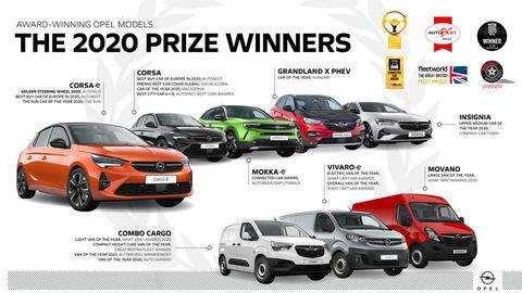 Thumb opel awards 2020 mokka 513939