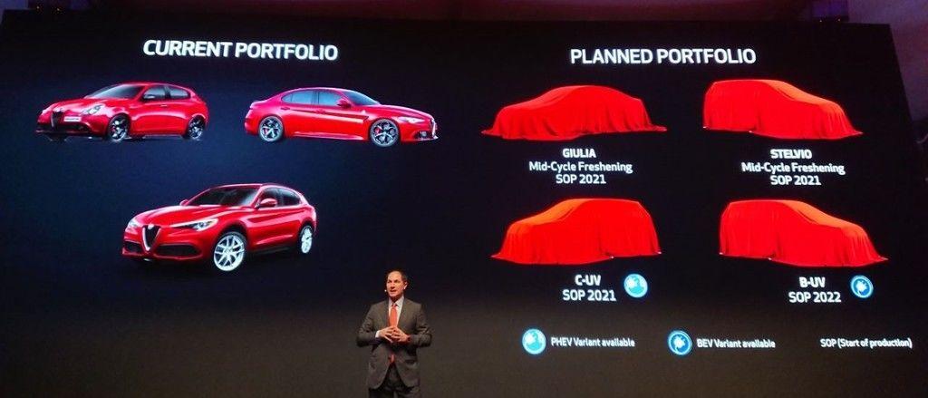Content alfa romeo novinky 2021 2022 autozurnal.com 5