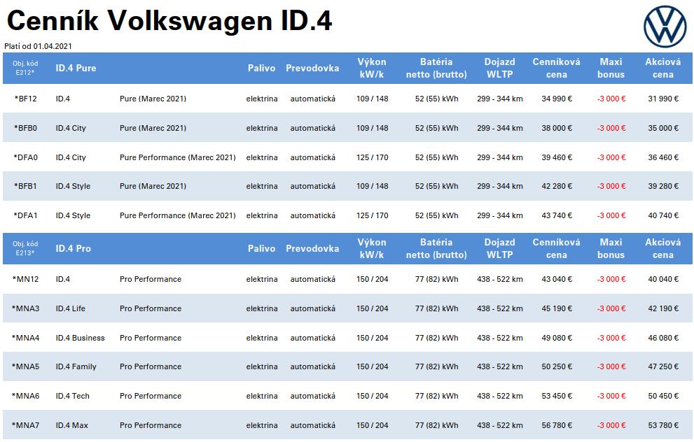Content volkswagen id.4 cennik 2021