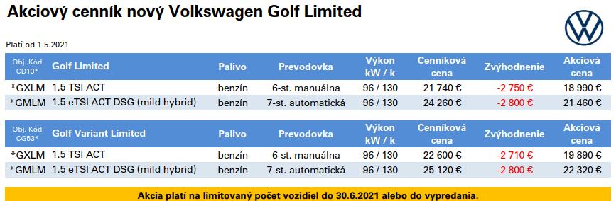 Content golf limited cennik
