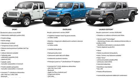 Thumb jeep gladiator vybava