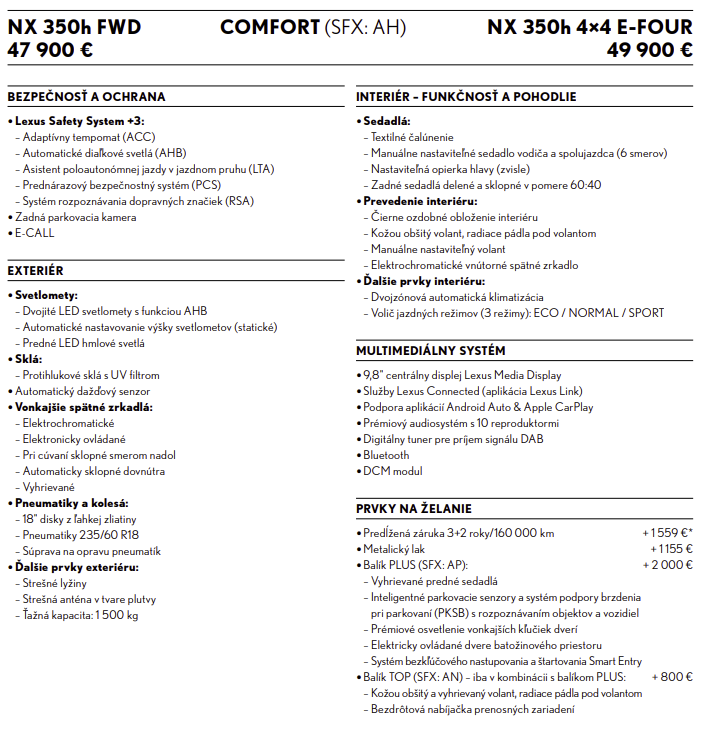 Content lexus nx350h cennik